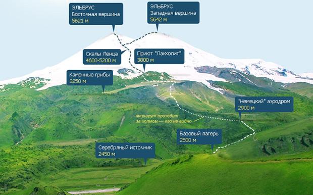 Pic-3(Elbrus1)