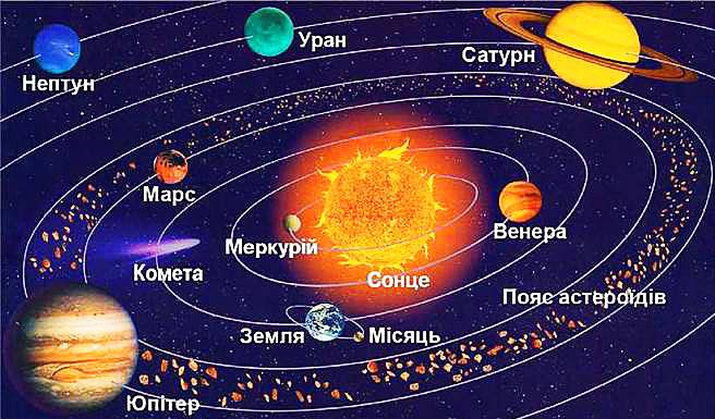 Ведическая Астрология: расписание уроков Всевышнего Прародителя.
